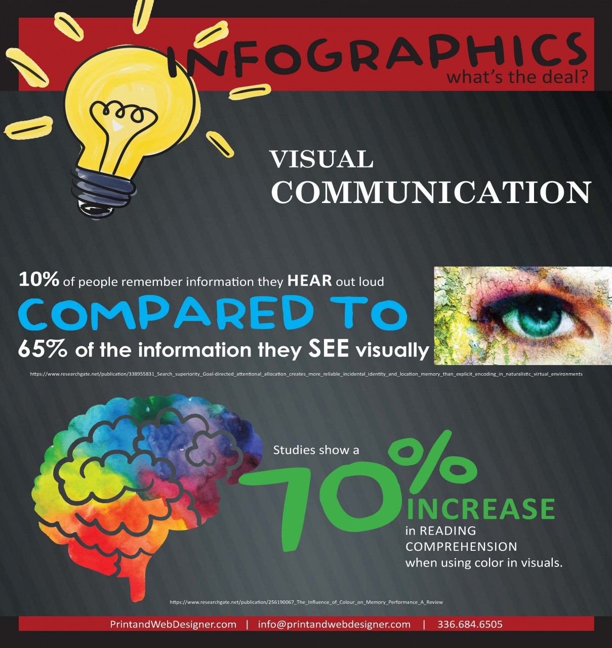 Infographics: Supplementing textual information