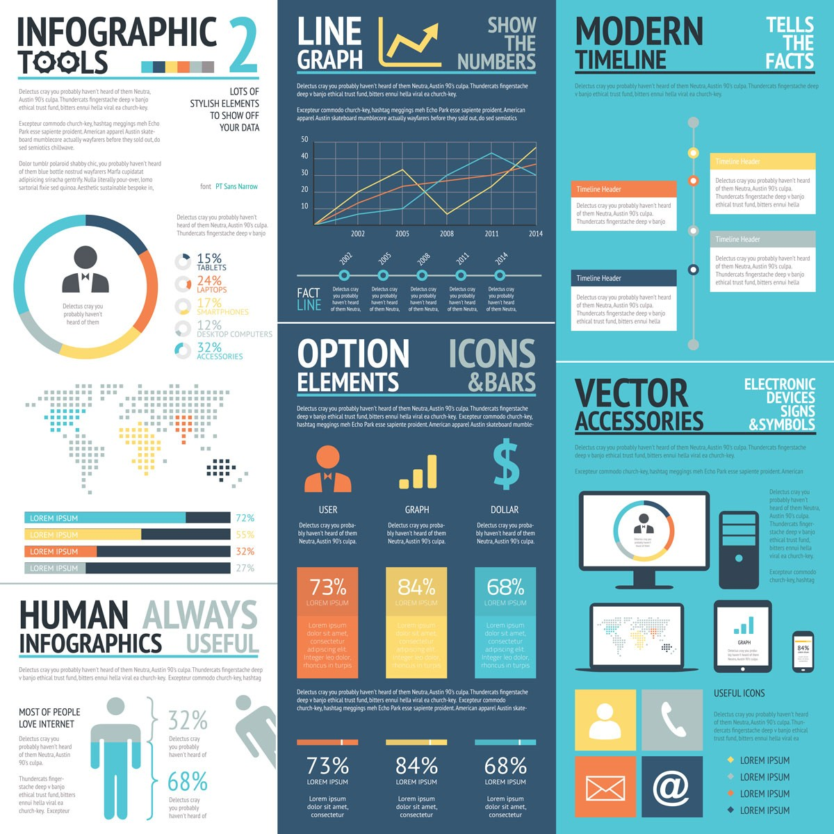 Infographics - Types of Infographics