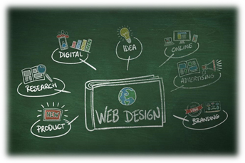4 Things to Know Before Designing a Website