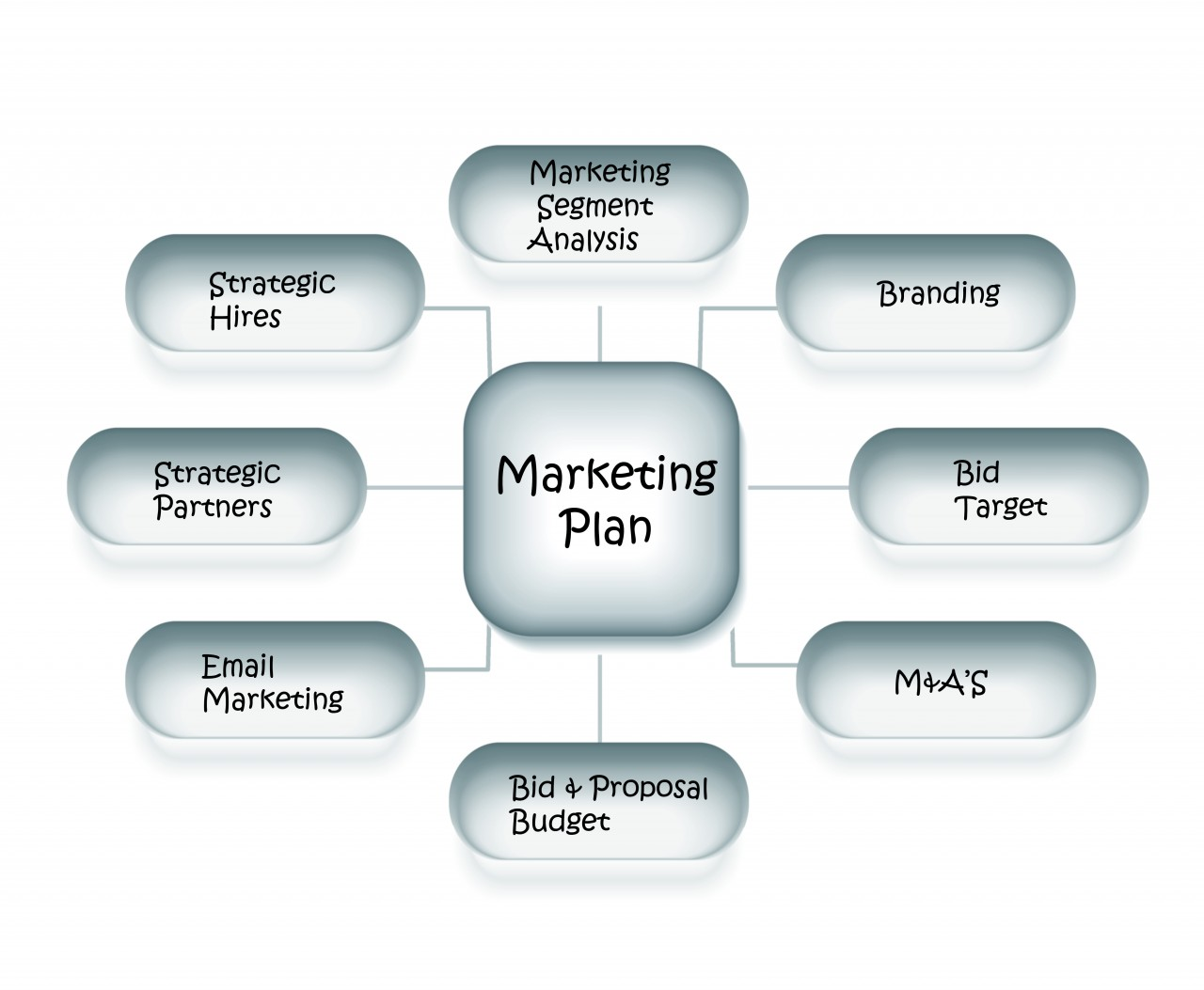 10 Marketing To Dos to Put on Your List this Year - Your Style by ...
