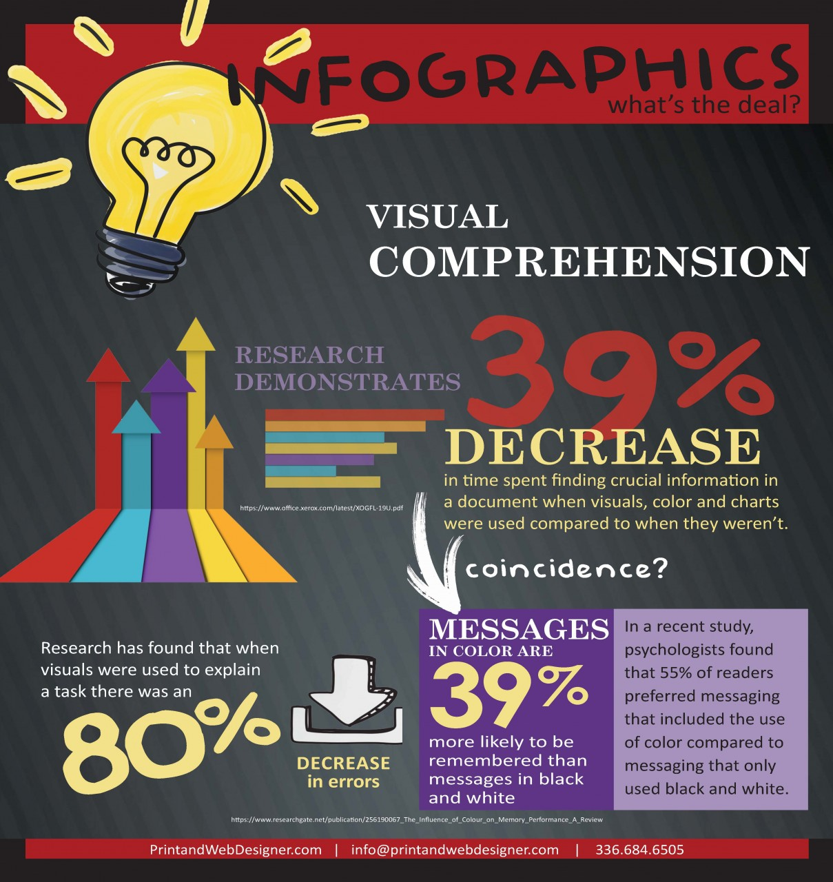 Infographics: Helping Boost Engagement
