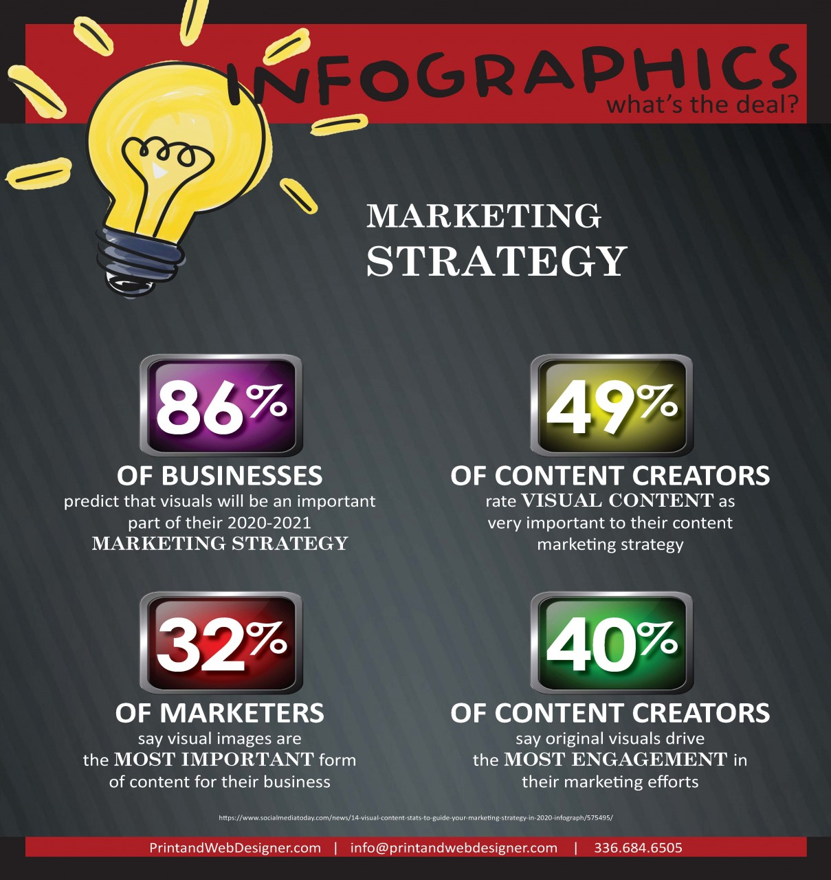 Infographics: Appealing to a broader range of audience