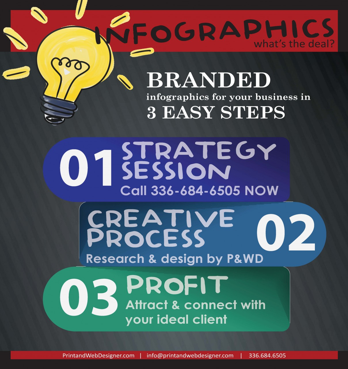 Infographics: You can share it on a variety of channels