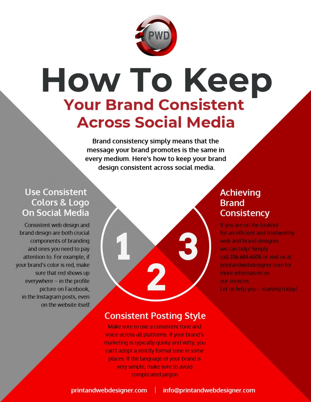Infographic - How to Keep Your Brand Consistent Across Social Media